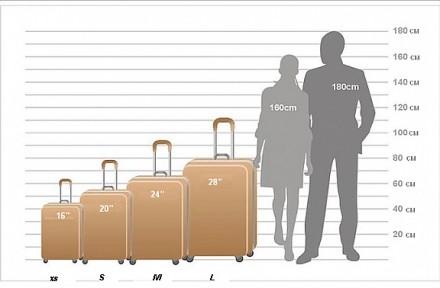 як вибрати валізу на колесах, розмір валіз на колесах