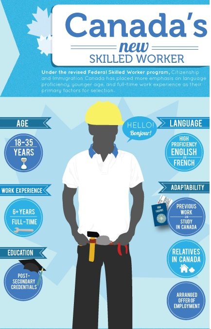 skilled-worker-infographic-small-1
